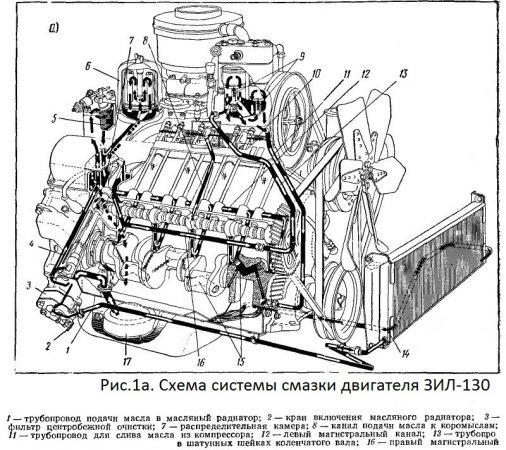 Схема системы смазки двигателя ЗИЛ-130