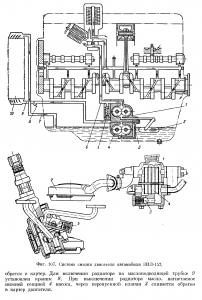 Система смазки двигателя атомобиля ЗИЛ-157