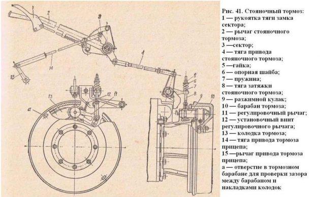 Стояночный тормоз КРАЗ-255