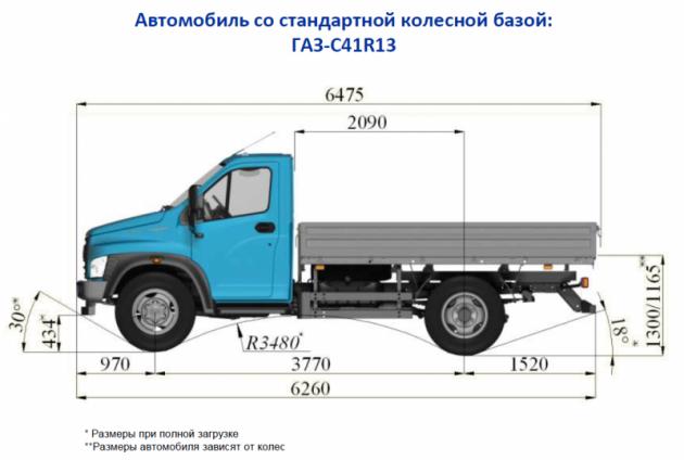 Технические характеристики ГАЗ Next C41R13