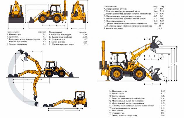 Технические характеристики JCB 3CX