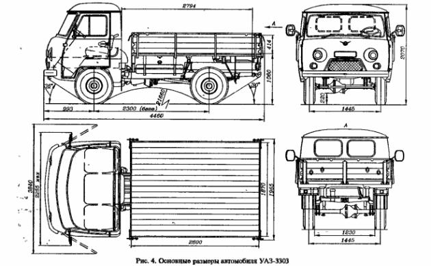 Технические характеристики УАЗ 3303