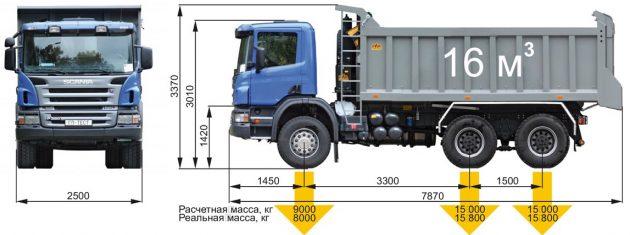Тест-драйв самосвала Scania P 380CB 6x4