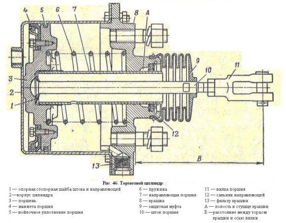 Тормозной цилиндр КРАЗ-255