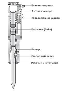 Устройство гидромолота