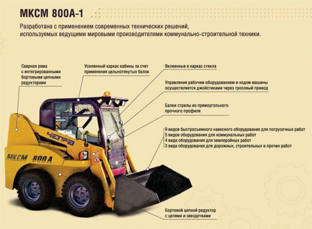 Особенности конструкции МКСМ-800А-1