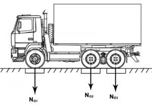 Нагрузка по осям грузового автомобиля