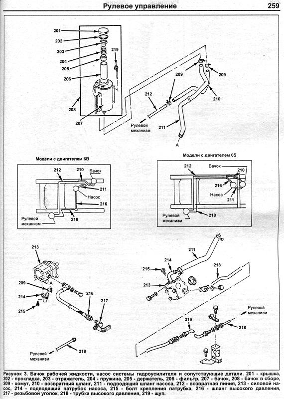 Амкодор 702ЕА - рулевое управление