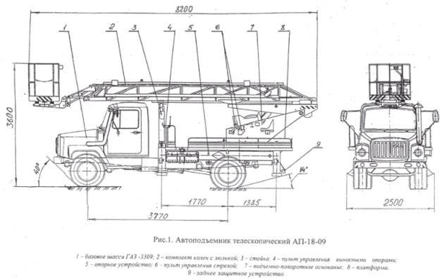 Автоподъемник телескопический АП-18-09