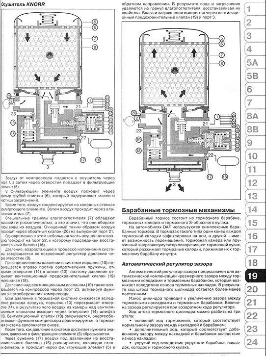 Daf 95xf - техническое обслуживание тормозной системы