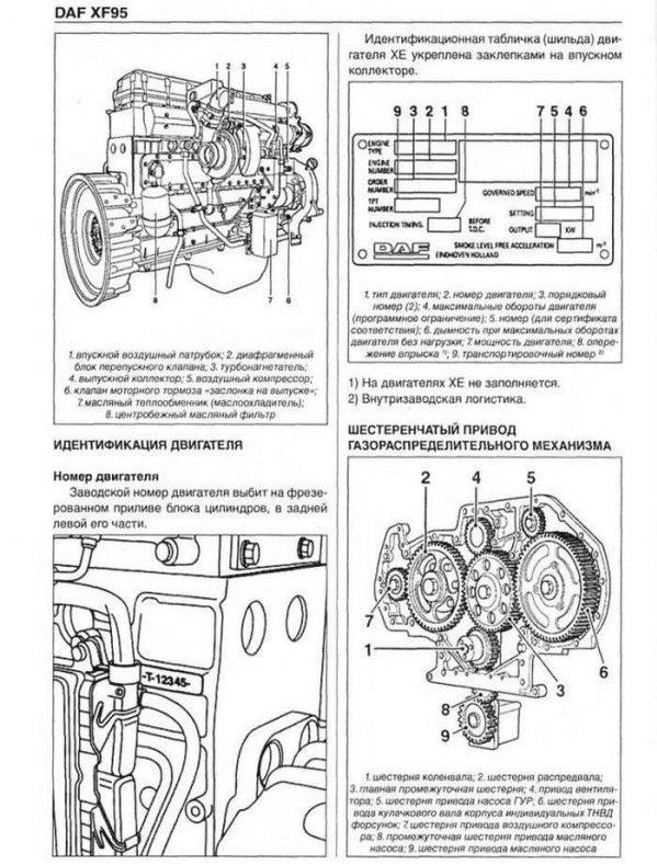 Двигатель DAF XF 95
