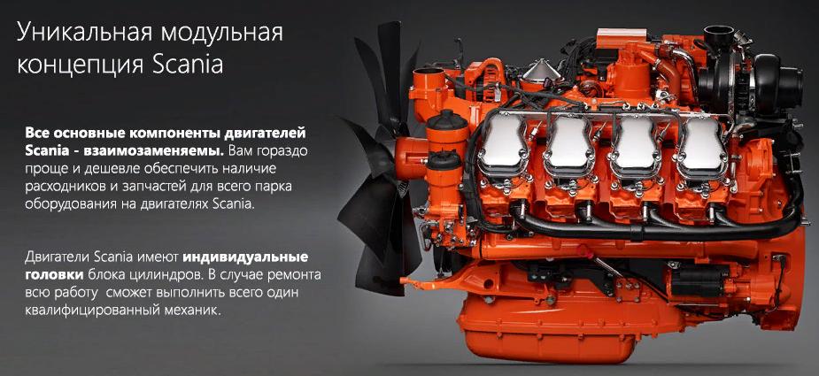 Двигатель Scania R730 4