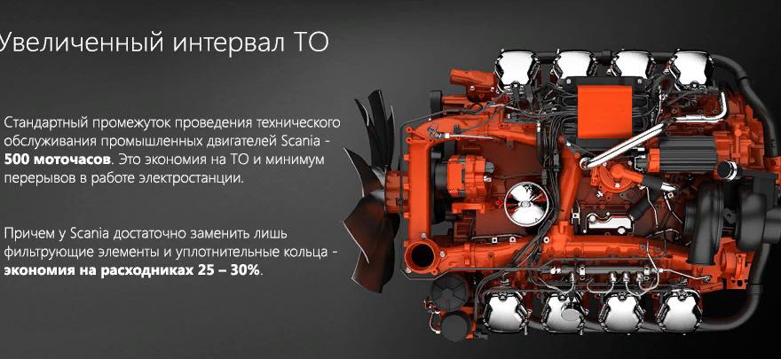 Двигатель Scania R730 5
