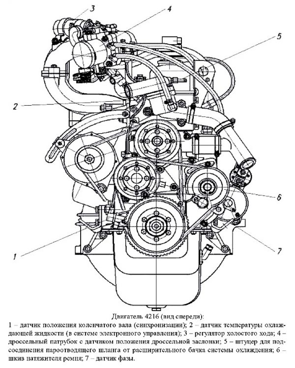 Двигатель УМЗ-4216