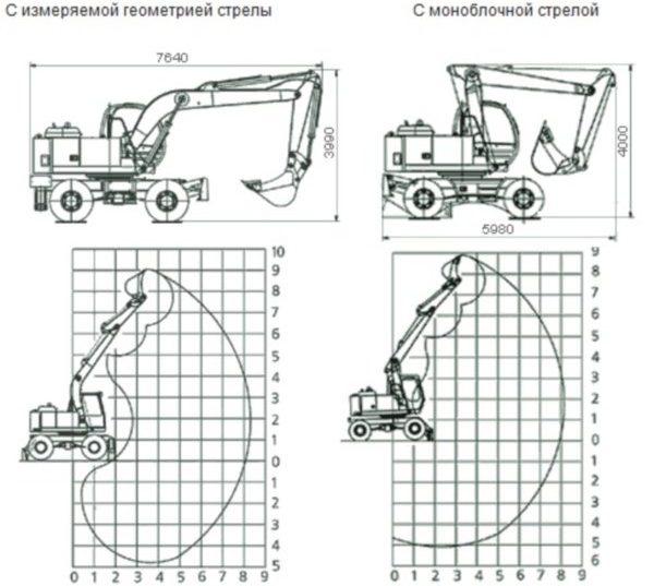 Экскаватор ЭО-3323 габариты
