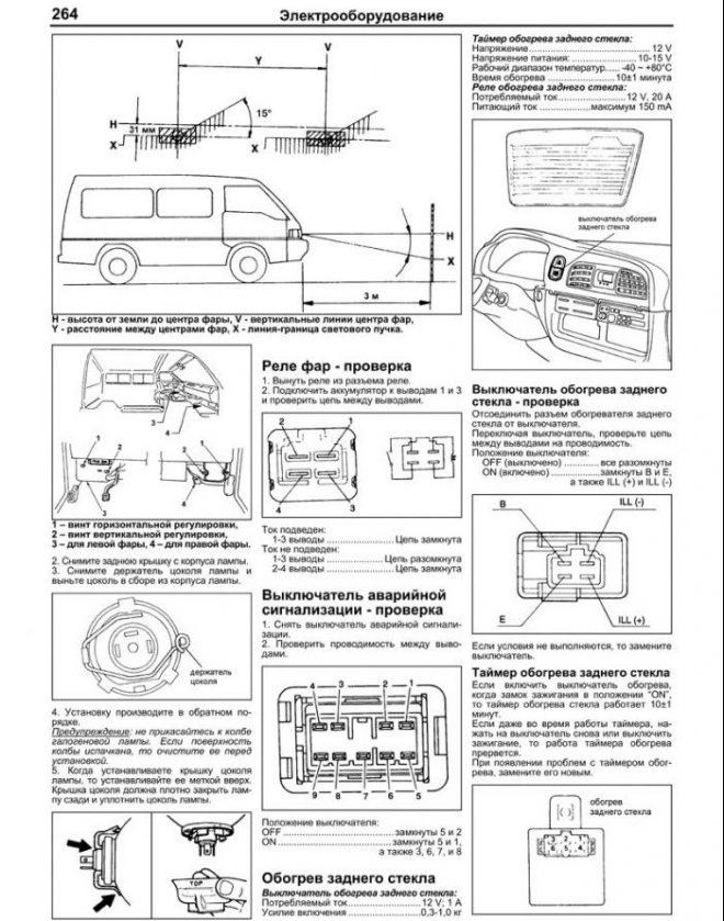 Электрооборудование Hyundai Porter
