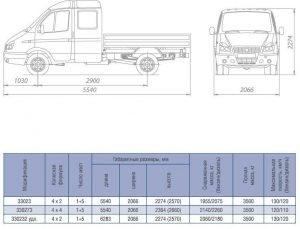 ГАЗ 330232 (Фермер) - технические характеристики