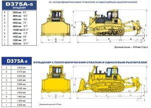 Габаритные размеры Komatsu D375A-5