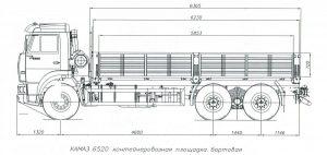 Габариты КамАЗ 6520