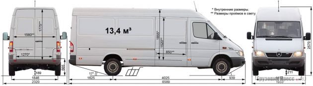 Габариты Mercedes-Benz Sprinter