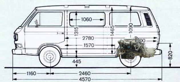 Габариты Volkswagen Transporter Т3