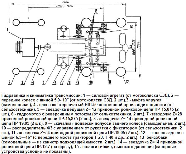 Гидравлика и трансмиссия мини-трактора