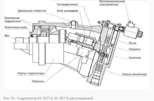 Гидромотор КС-35715