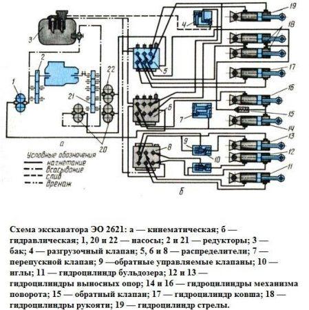 Гидросистема экскаватора ЭО-2621