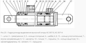 Гидроцилиндр КС-35715