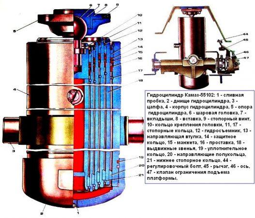 Гидроцилиндр подъема платформы Камаз 55102