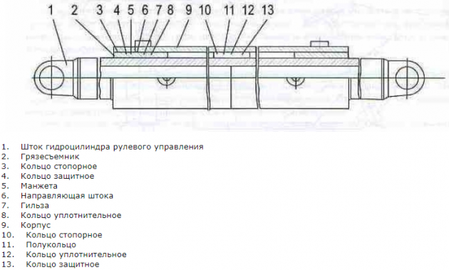 Гидроцилиндр рулевого управления автопогрузчика АП-41030