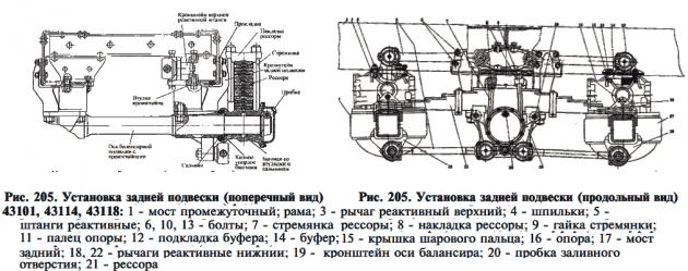 Ходовая КамАЗ 43114