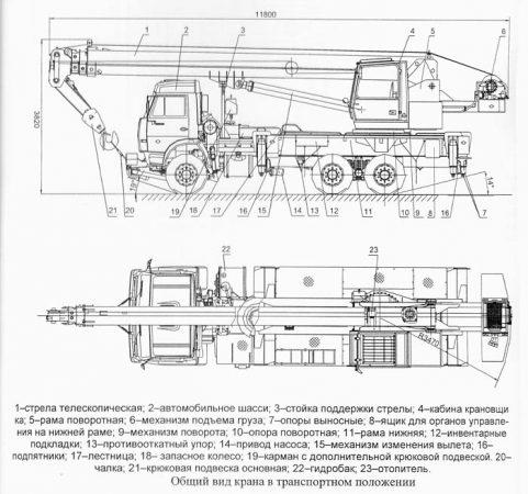 Из чего состоит автокран КС-55713