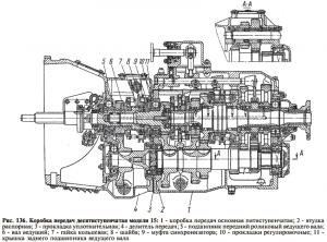 КПП КамАЗ-4326 - устройство