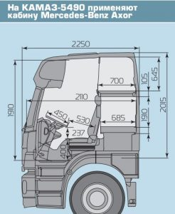 Кабина КАМАЗ-5490
