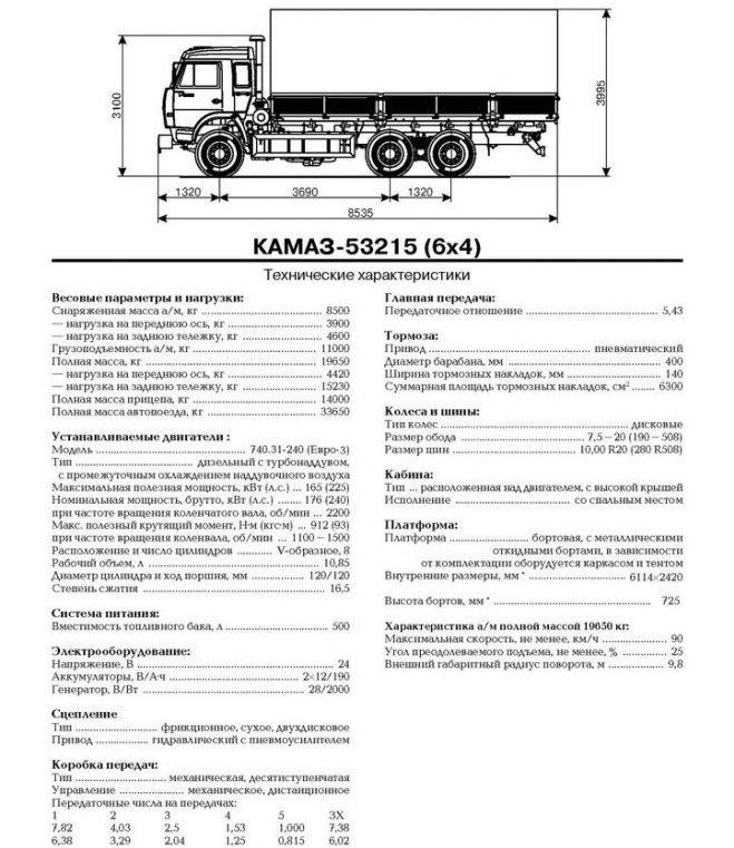 КамАЗ 53215 - характеристика
