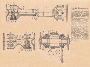Карданная передача автомобиля КрАЗ-260