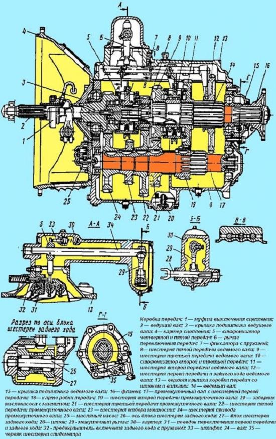 Коробка передач МАЗ-5337
