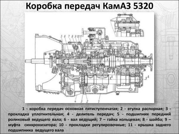Коробка передач автомобиля КамАЗ-5320