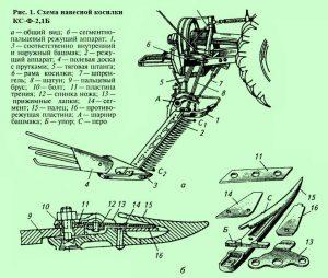Устройство косилки сегментной КС-Ф-2.1