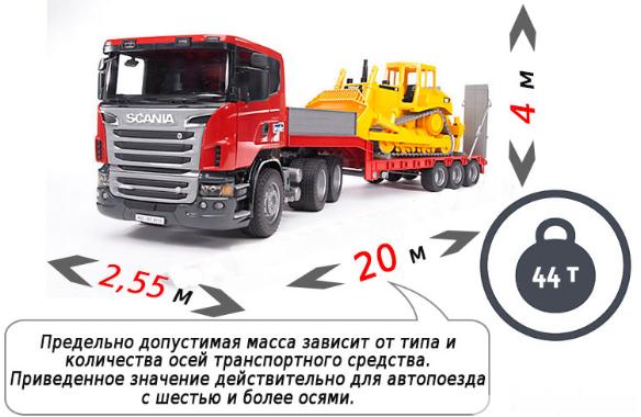 Предельно допустимые габариты для автотранспорта в РФ