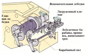 Лебедочный механизм автокрана для уравновешивания тяжелого груза