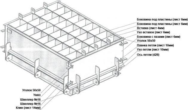 Материалы, необходимы для формы для газоблоков