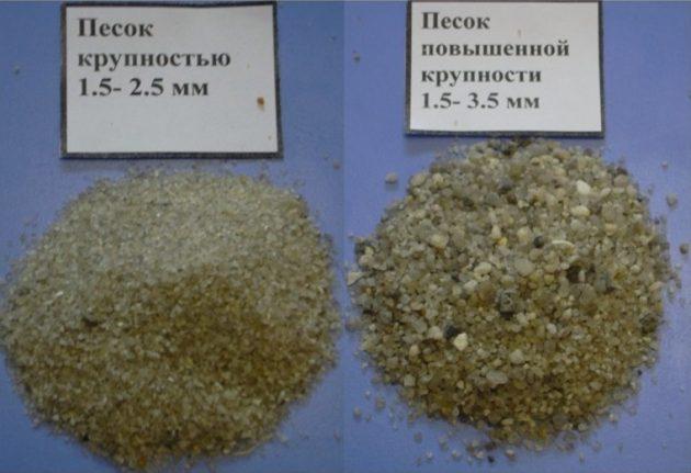 Модуль крупности разных фракций песка