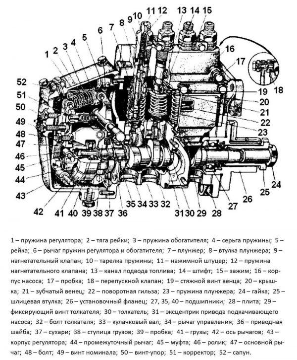 Мотор Д-75П1