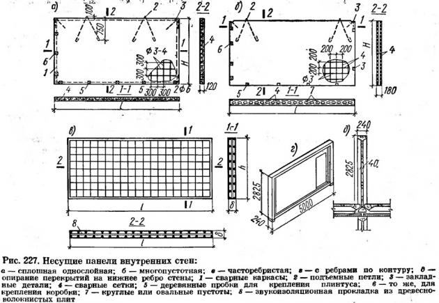 Несущие панели внутренних стен