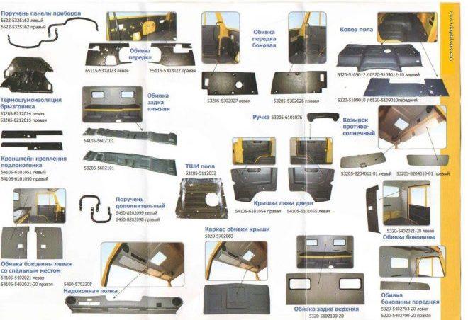 Обшивка кабины КамАЗа 43114