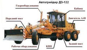 Основные элементы грейдера ДЗ-122