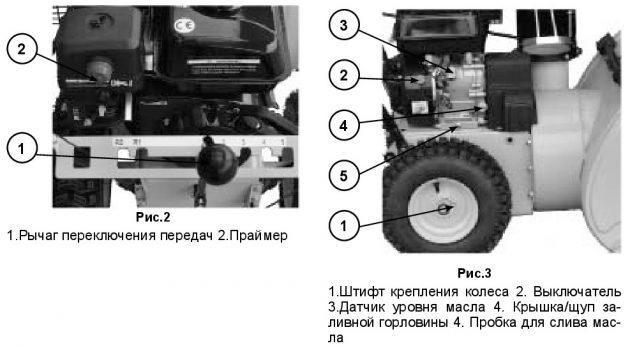 Основные узлы снегоуборщика Champion ST656