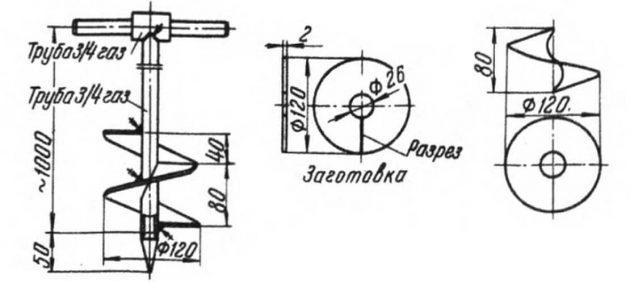 Подробный чертеж в проекциях ручного бура